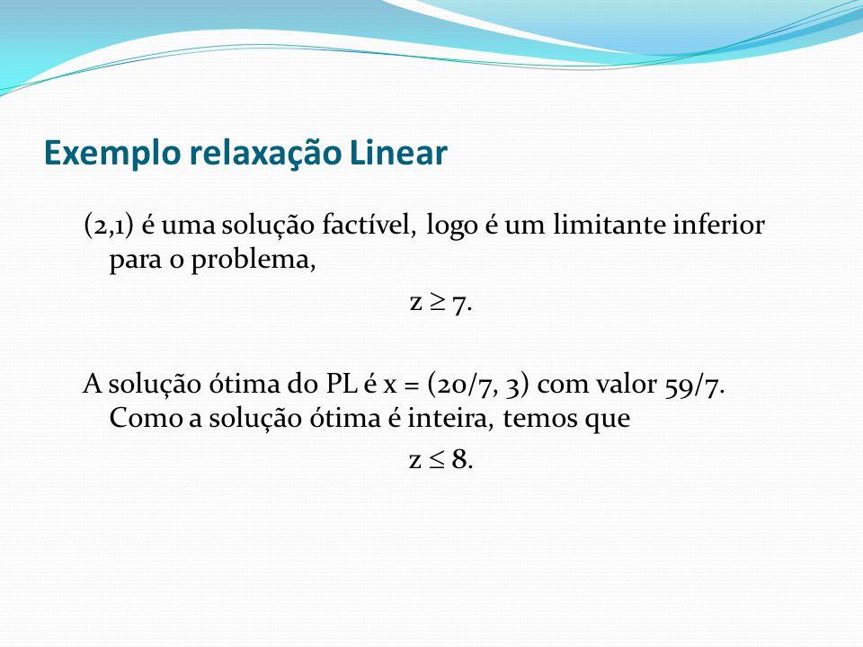 Exemplo relaxação Linear (2,1) é uma solução factível, logo é um limitante inferior para o problema, z 7.