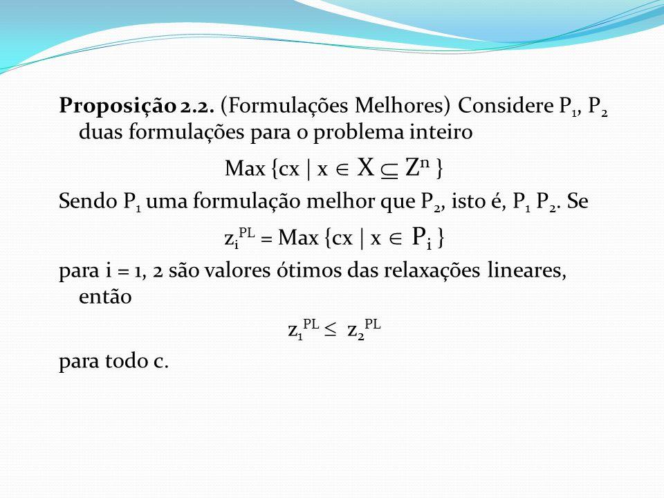 Proposição 2.2.