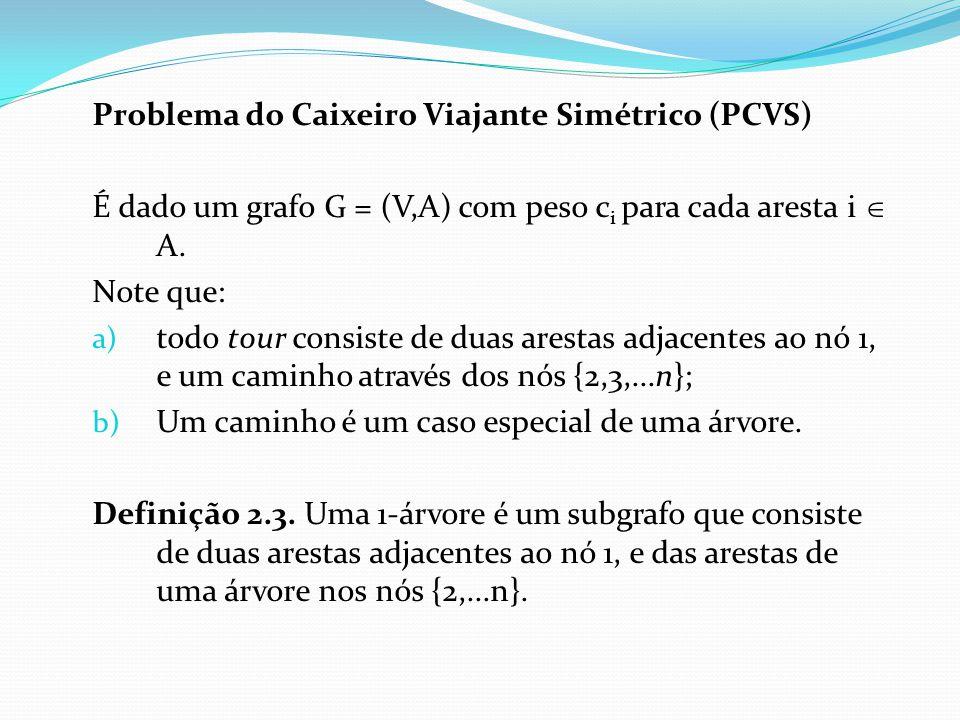 Problema do Caixeiro Viajante Simétrico (PCVS) É dado um grafo G = (V,A) com peso c i para cada aresta i A.