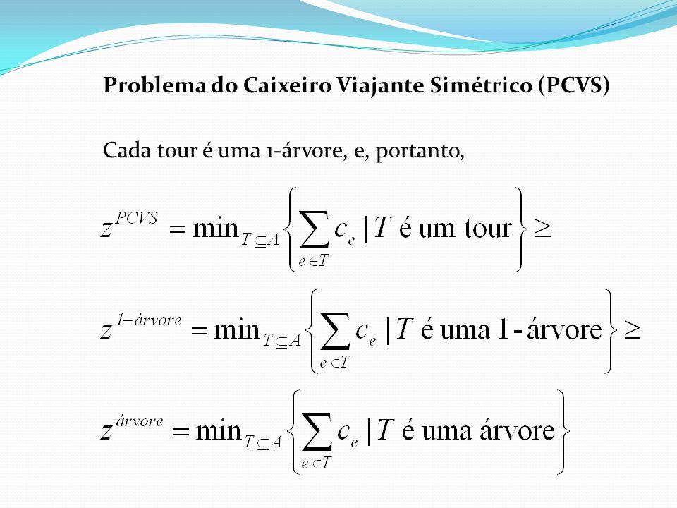 Problema do Caixeiro Viajante Simétrico (PCVS) Cada tour é uma 1-árvore, e, portanto,
