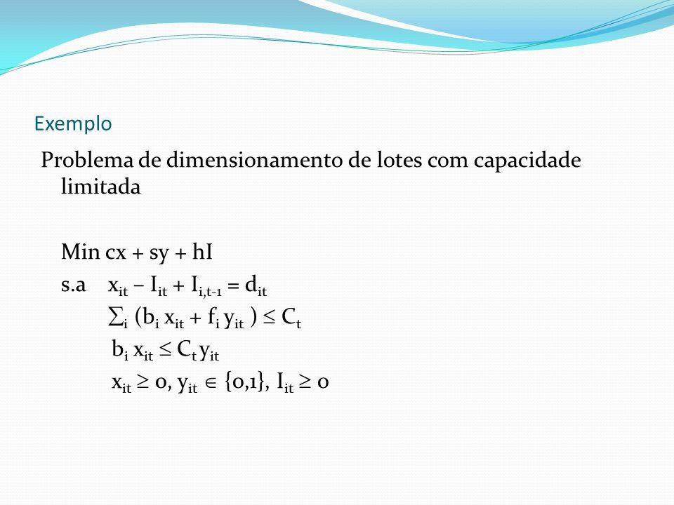 Exemplo Problema de dimensionamento de lotes com capacidade limitada Min cx + sy + hI s.ax it – I it + I i,t-1 = d it i (b i x it + f i y it ) C t b i x it C t y it x it 0, y it {0,1}, I it 0