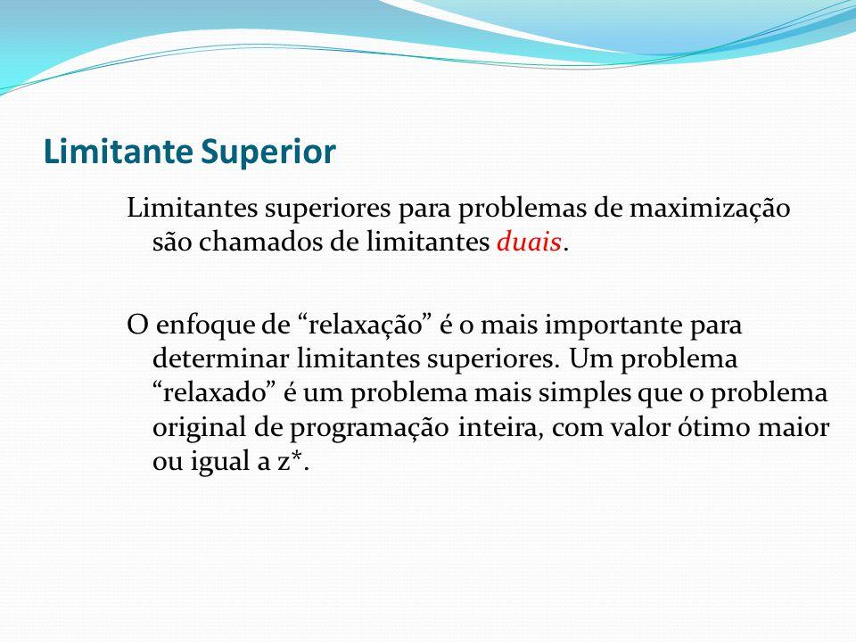 Limitante Superior Limitantes superiores para problemas de maximização são chamados de limitantes duais.