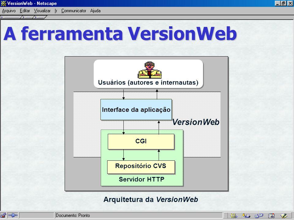 A ferramenta VersionWeb Interface da aplicação VersionWeb Usuários (autores e internautas ) Servidor HTTP CGI Repositório CVS Arquitetura da VersionWeb