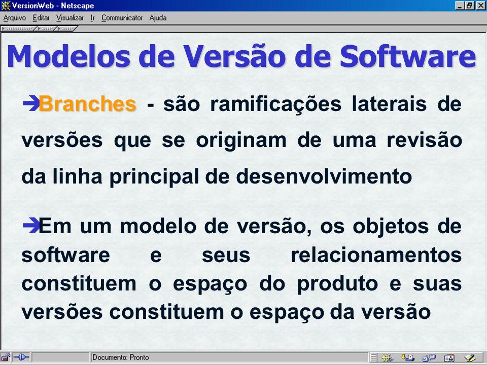 Limitações da VersionWeb è Executa em servidores Unix è Requer a re-compilação dos fontes quando instalada em uma nova máquina