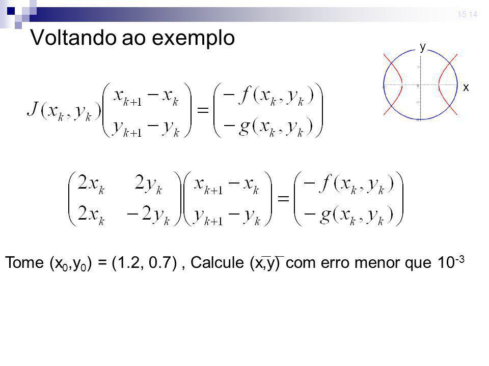 23 mar 2009. 15:14 Voltando ao exemplo y x Tome (x 0,y 0 ) = (1.2, 0.7), Calcule (x,y) com erro menor que 10 -3