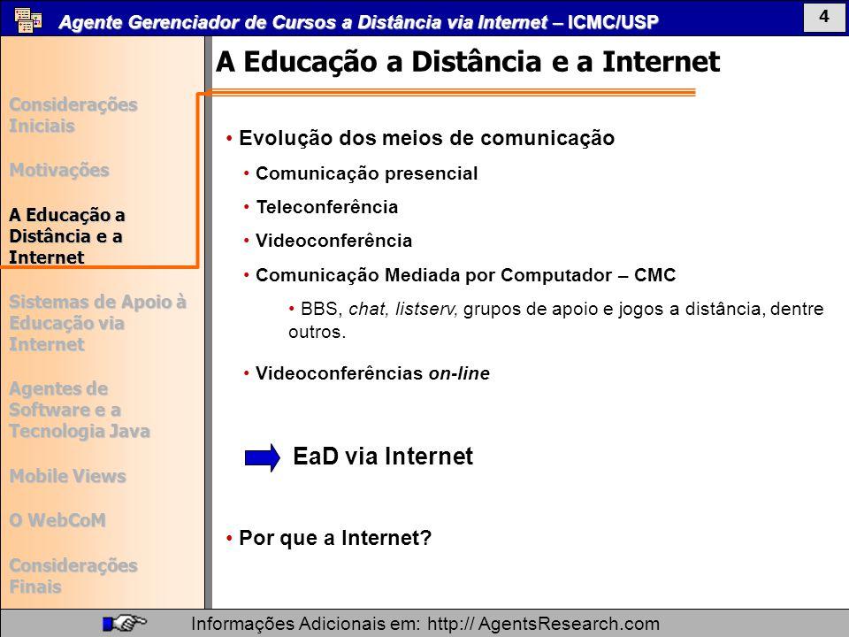 Agente Gerenciador de Cursos a Distância via Internet – ICMC/USP Informações Adicionais em: http:// AgentsResearch.com O WebCoM Gerenciamento das turmas de estudantes Considerações Iniciais Motivações A Educação a Distância e a Internet Sistemas de Apoio à Educação via Internet Agentes de Software e a Tecnologia Java Mobile Views O WebCoM Considerações Finais 25