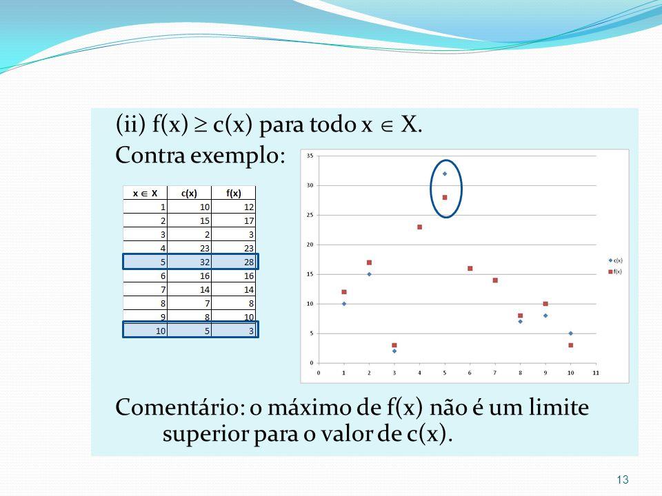 (ii) f(x) c(x) para todo x X.