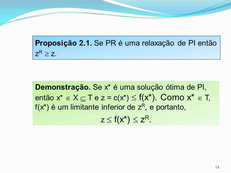 Proposição 2.1. Se PR é uma relaxação de PI então z R z.