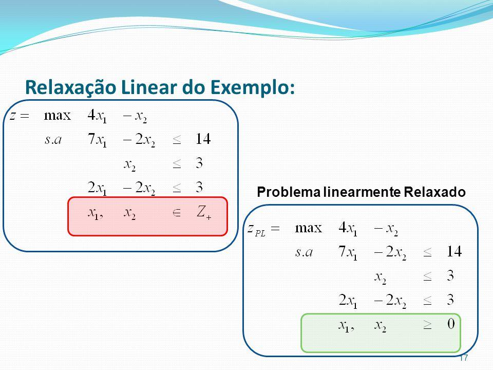 Relaxação Linear do Exemplo: Problema linearmente Relaxado 17