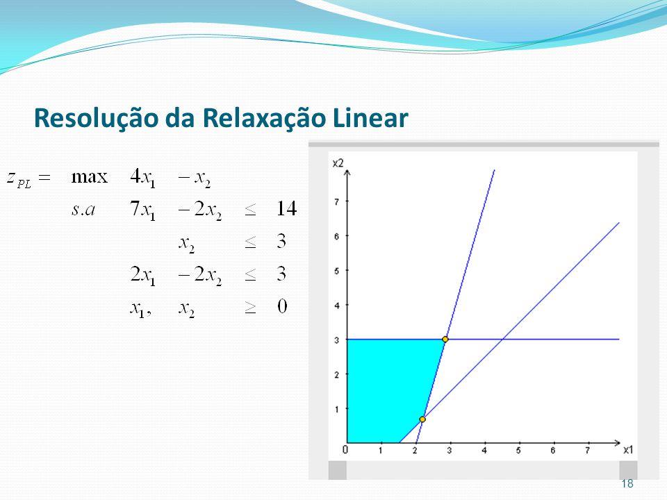Resolução da Relaxação Linear 18