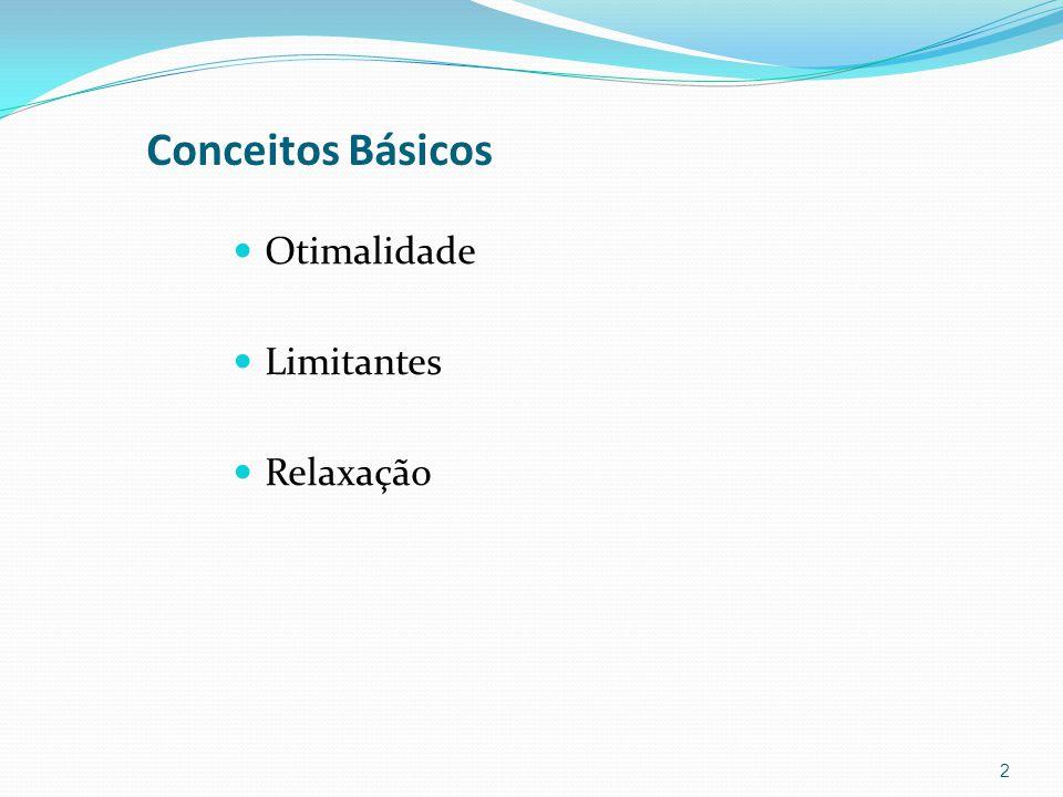 Conceitos Básicos 2 Otimalidade Limitantes Relaxação