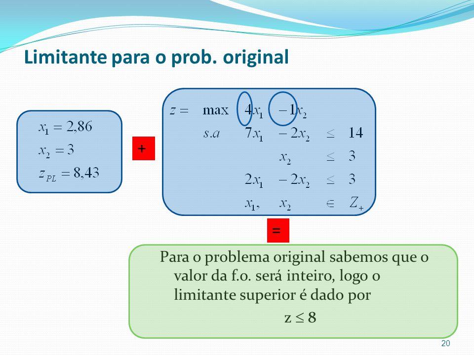 Limitante para o prob. original Para o problema original sabemos que o valor da f.o.