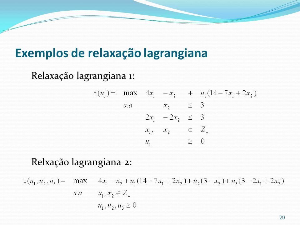 Exemplos de relaxação lagrangiana Relaxação lagrangiana 1: Relxação lagrangiana 2: 29