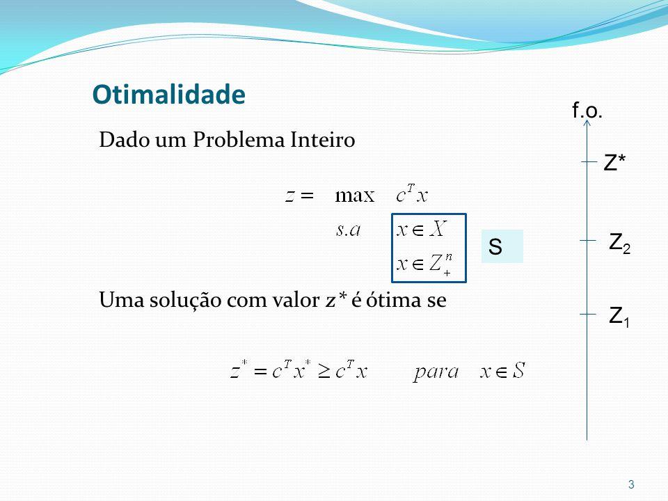 Otimalidade Dado um Problema Inteiro Uma solução com valor z* é ótima se 3 S Z1Z1 f.o. Z* Z2Z2