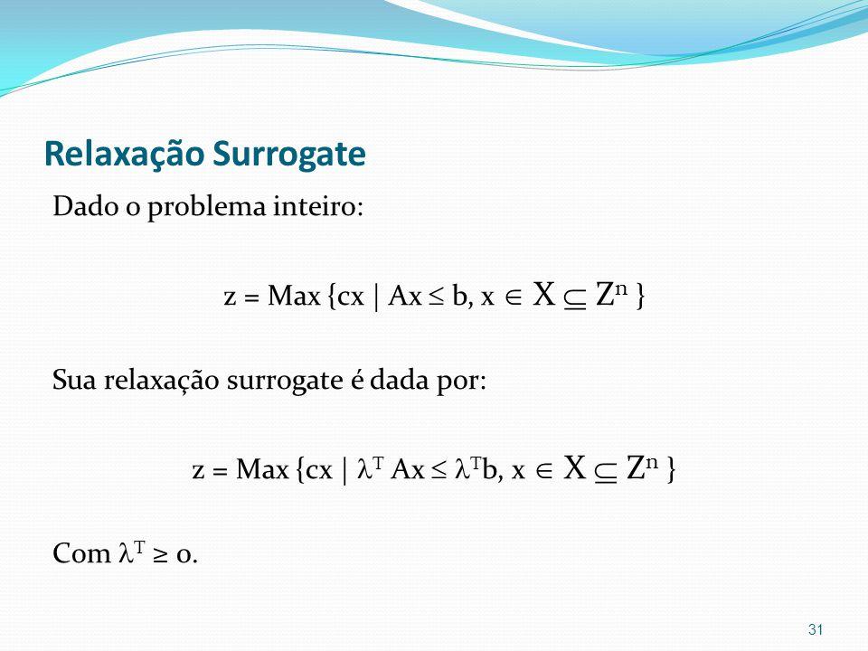 Relaxação Surrogate Dado o problema inteiro: z = Max {cx | Ax b, x X Z n } Sua relaxação surrogate é dada por: z = Max {cx | T Ax T b, x X Z n } Com T 0.