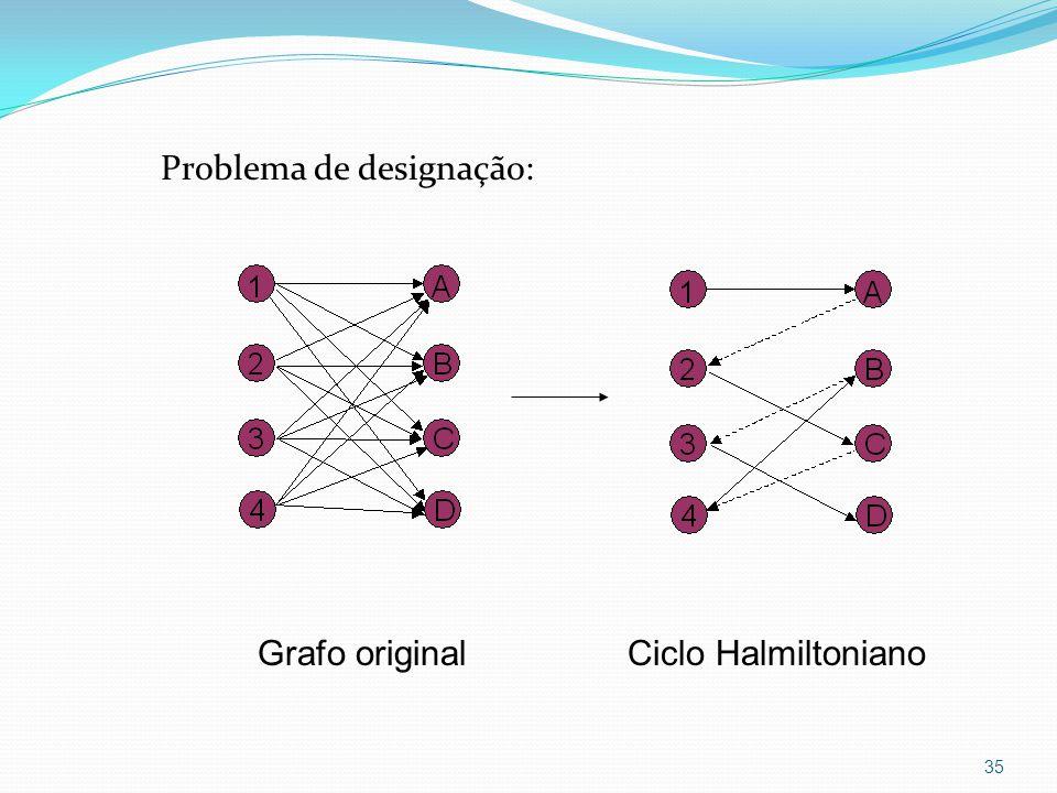 Problema de designação: Grafo originalCiclo Halmiltoniano 35