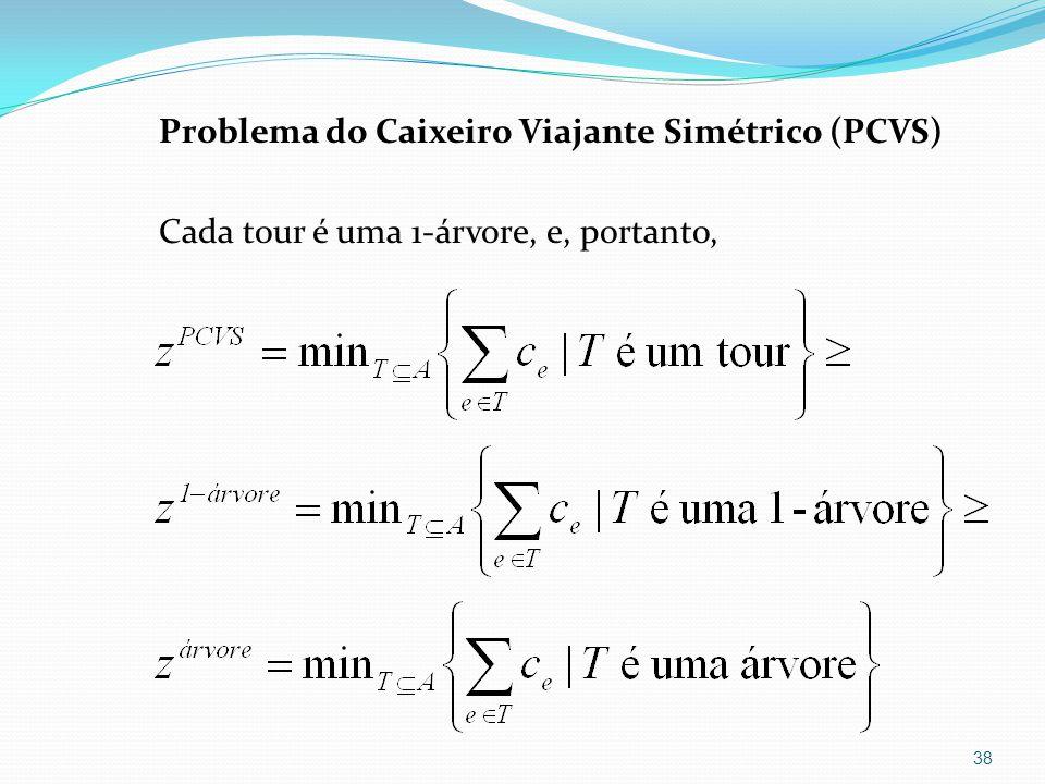 Problema do Caixeiro Viajante Simétrico (PCVS) Cada tour é uma 1-árvore, e, portanto, 38