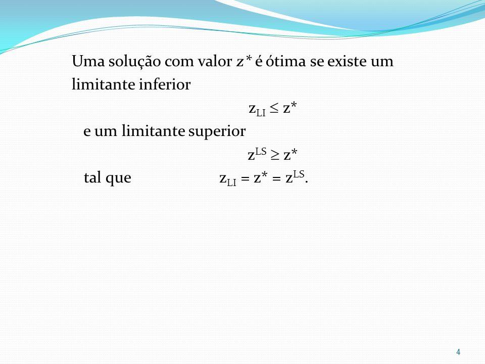 Relaxação Lagrangiana Dado um problema de programação inteira (PI) z = Max {cx   Ax b, x X Z n }.