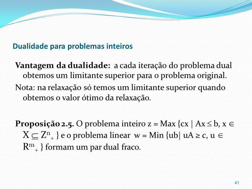 Dualidade para problemas inteiros Vantagem da dualidade: a cada iteração do problema dual obtemos um limitante superior para o problema original.