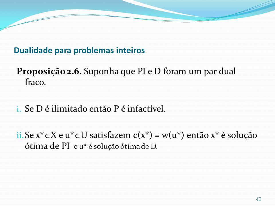 Dualidade para problemas inteiros Proposição 2.6. Suponha que PI e D foram um par dual fraco.