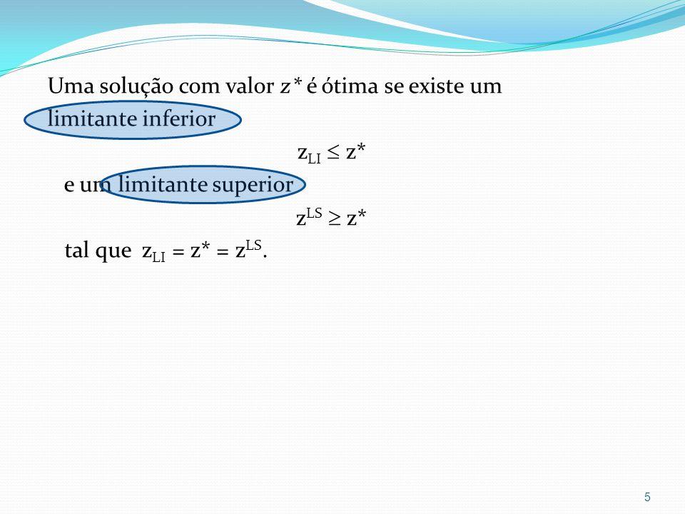 Exemplo relaxação linear Considere o problema inteiro: 16