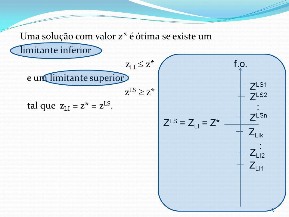 Uma solução com valor z* é ótima se existe um limitante inferior z LI z* e um limitante superior z LS z* tal que z LI = z* = z LS.