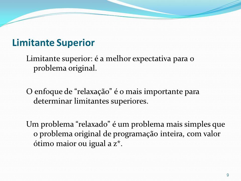Limitante Superior Limitante superior: é a melhor expectativa para o problema original.