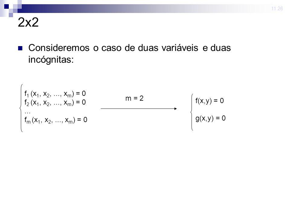 23 mar 2009. 11:26 2x2 Consideremos o caso de duas variáveis e duas incógnitas: f 1 (x 1, x 2,..., x m ) = 0 f 2 (x 1, x 2,..., x m ) = 0... f m (x 1,