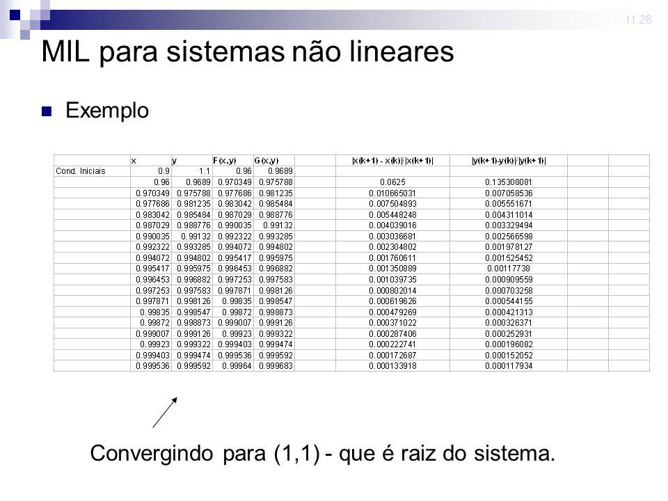 23 mar 2009. 11:26 Exemplo MIL para sistemas não lineares Convergindo para (1,1) - que é raiz do sistema.