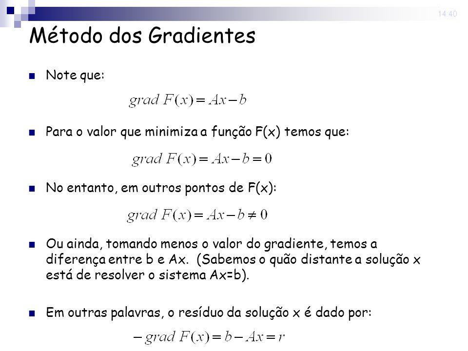14 Nov 2008. 14:40 Método dos Gradientes Note que: Para o valor que minimiza a função F(x) temos que: No entanto, em outros pontos de F(x): Ou ainda,