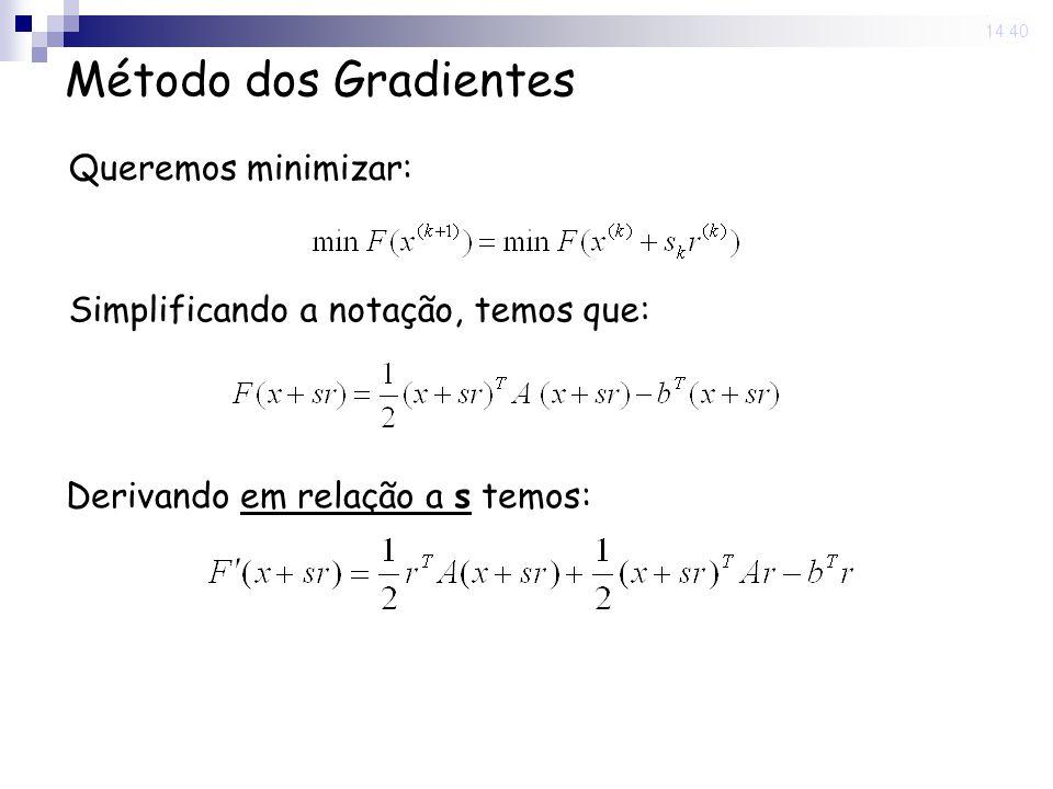 14 Nov 2008. 14:40 Método dos Gradientes Queremos minimizar: Simplificando a notação, temos que: Derivando em relação a s temos: