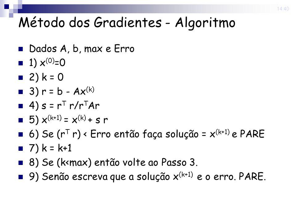 14 Nov 2008. 14:40 Método dos Gradientes - Algoritmo Dados A, b, max e Erro 1) x (0) =0 2) k = 0 3) r = b - Ax (k) 4) s = r T r/r T Ar 5) x (k+1) = x