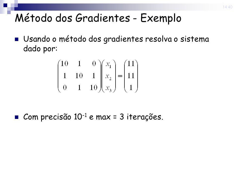 14 Nov 2008. 14:40 Método dos Gradientes - Exemplo Usando o método dos gradientes resolva o sistema dado por: Com precisão 10 -1 e max = 3 iterações.