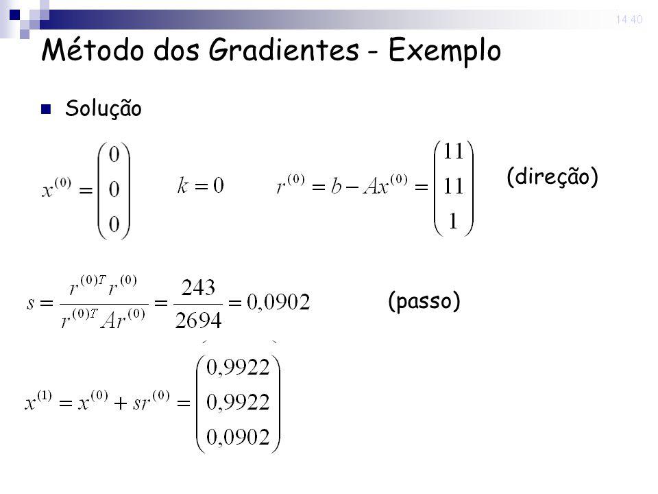 14 Nov 2008. 14:40 Método dos Gradientes - Exemplo Solução (passo) (direção)