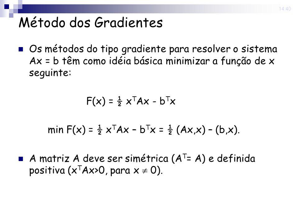 14 Nov 2008. 14:40 Método dos Gradientes Os métodos do tipo gradiente para resolver o sistema Ax = b têm como idéia básica minimizar a função de x seg