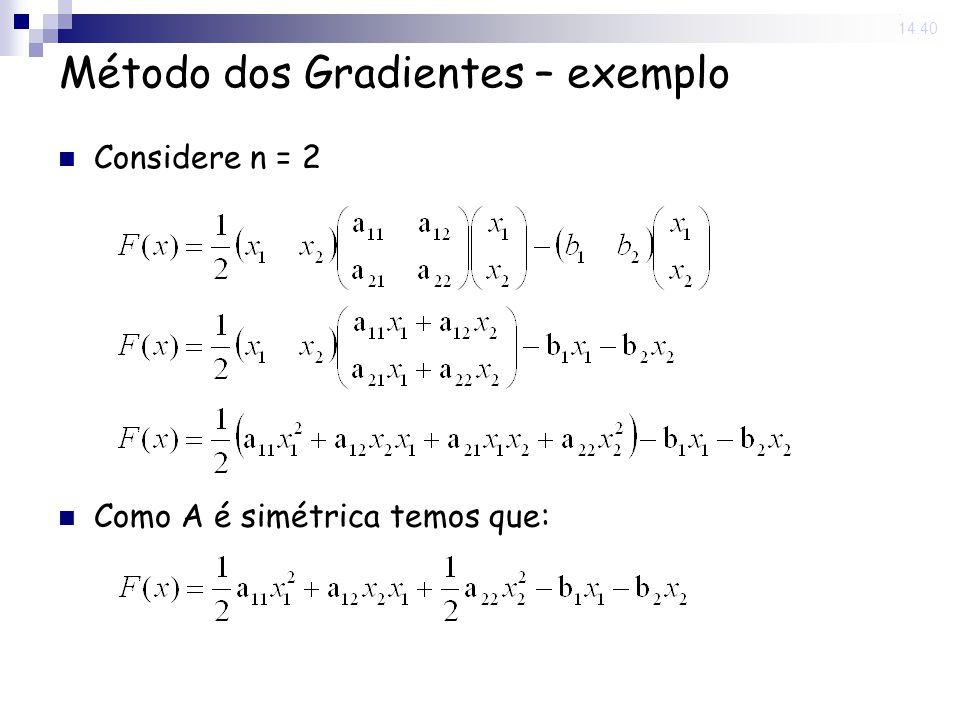 14 Nov 2008. 14:40 Método dos Gradientes – exemplo Considere n = 2 Como A é simétrica temos que: