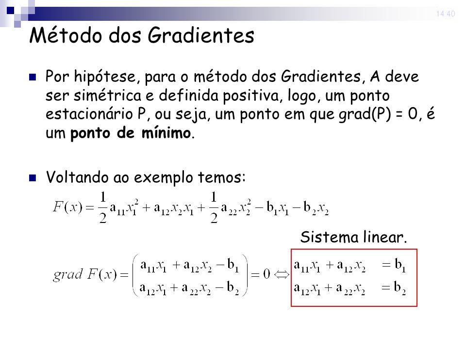 14 Nov 2008. 14:40 Método dos Gradientes Por hipótese, para o método dos Gradientes, A deve ser simétrica e definida positiva, logo, um ponto estacion