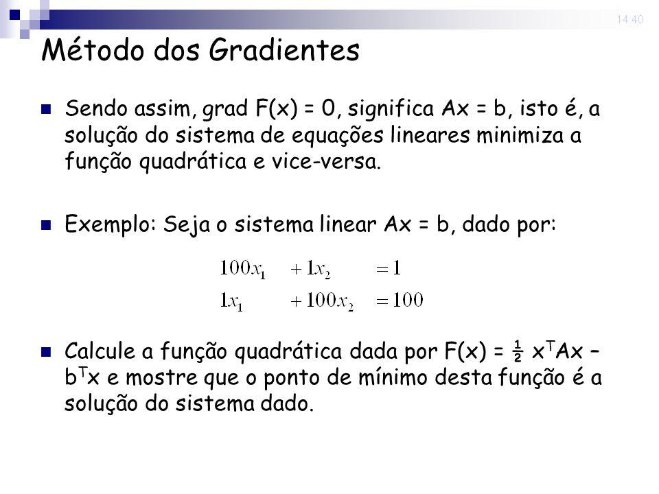 14 Nov 2008. 14:40 Método dos Gradientes Sendo assim, grad F(x) = 0, significa Ax = b, isto é, a solução do sistema de equações lineares minimiza a fu