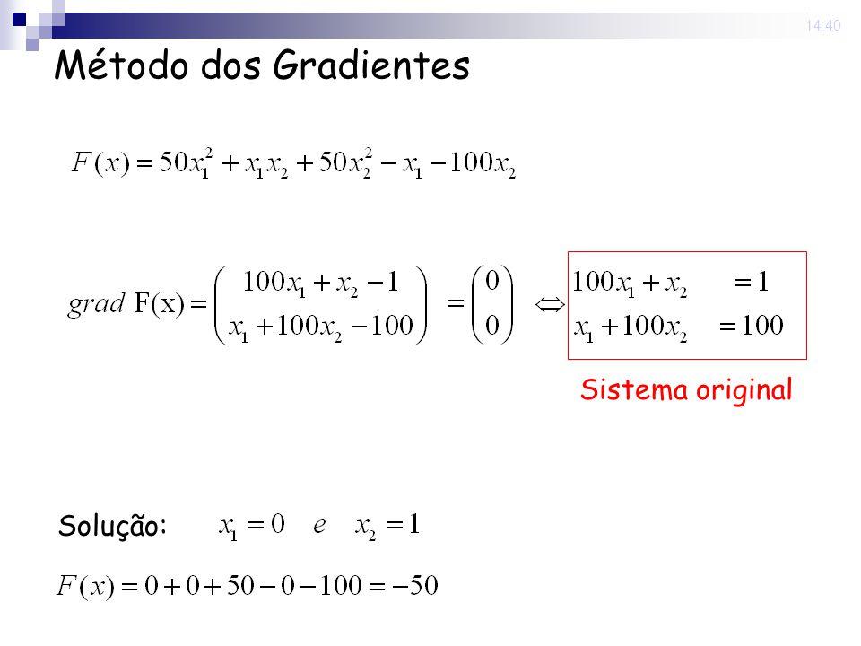 14 Nov 2008. 14:40 Método dos Gradientes Sistema original Solução: