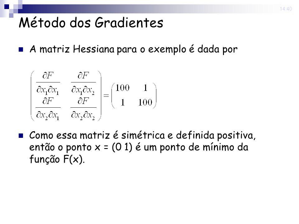 14 Nov 2008. 14:40 Método dos Gradientes A matriz Hessiana para o exemplo é dada por Como essa matriz é simétrica e definida positiva, então o ponto x