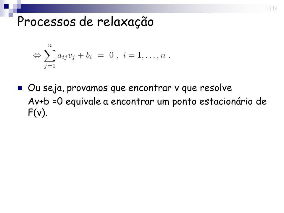20 May 2008. 15:19 Processos de relaxação Ou seja, provamos que encontrar v que resolve Av+b =0 equivale a encontrar um ponto estacionário de F(v).