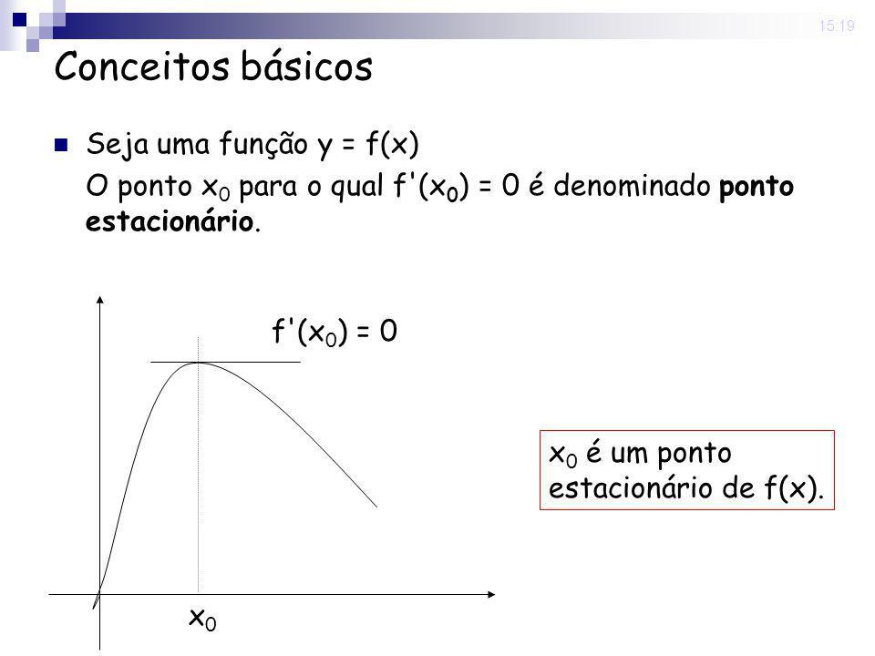 20 May 2008. 15:19 Conceitos básicos Seja uma função y = f(x) O ponto x 0 para o qual f'(x 0 ) = 0 é denominado ponto estacionário. x0x0 f'(x 0 ) = 0