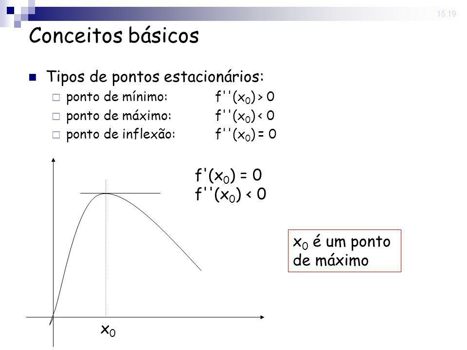 20 May 2008. 15:19 Conceitos básicos Tipos de pontos estacionários: ponto de mínimo: f''(x 0 ) > 0 ponto de máximo: f''(x 0 ) < 0 ponto de inflexão: f