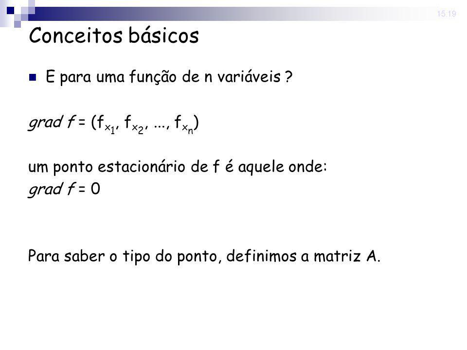 20 May 2008. 15:19 Conceitos básicos E para uma função de n variáveis ? grad f = (f x 1, f x 2,..., f x n ) um ponto estacionário de f é aquele onde: