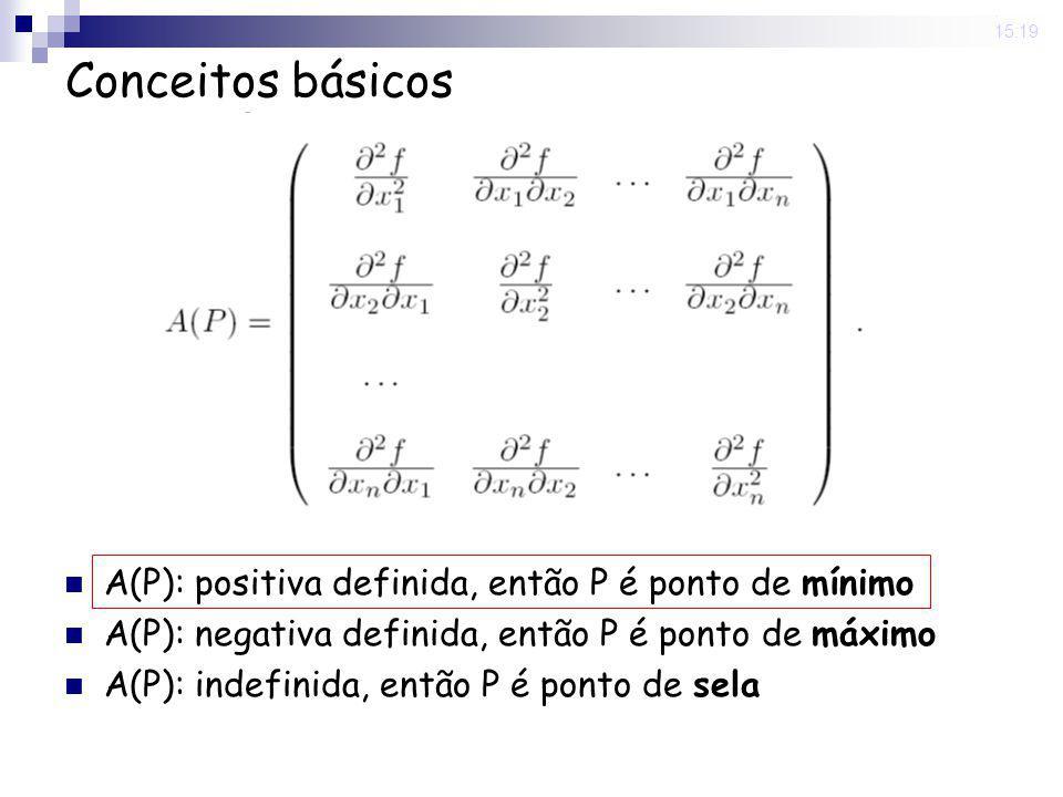 20 May 2008. 15:19 Conceitos básicos A(P): positiva definida, então P é ponto de mínimo A(P): negativa definida, então P é ponto de máximo A(P): indef