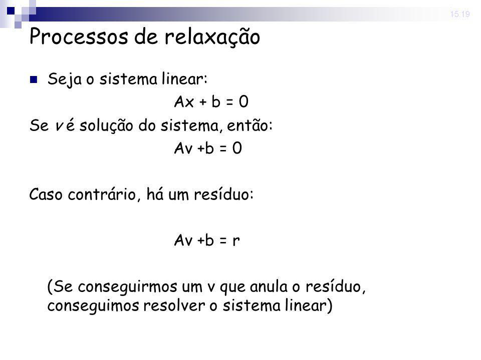 20 May 2008. 15:19 Processos de relaxação Seja o sistema linear: Ax + b = 0 Se v é solução do sistema, então: Av +b = 0 Caso contrário, há um resíduo: