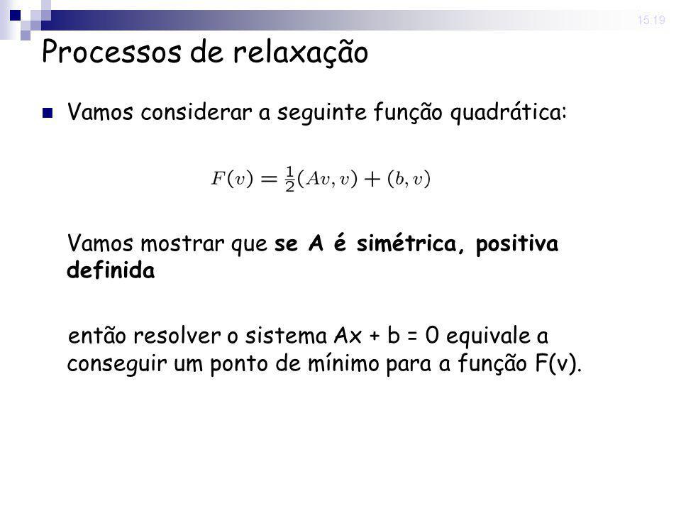 20 May 2008. 15:19 Processos de relaxação Vamos considerar a seguinte função quadrática: Vamos mostrar que se A é simétrica, positiva definida então r