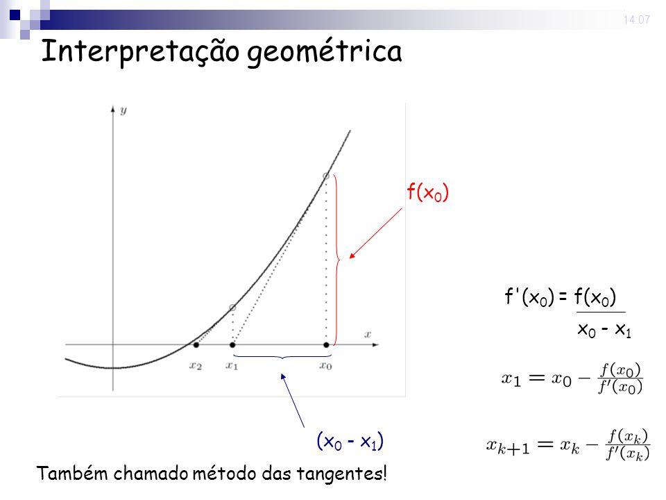 29 Aug 2008. 14:07 Interpretação geométrica f(x 0 ) (x 0 - x 1 ) f'(x 0 ) = f(x 0 ) x 0 - x 1 Também chamado método das tangentes!