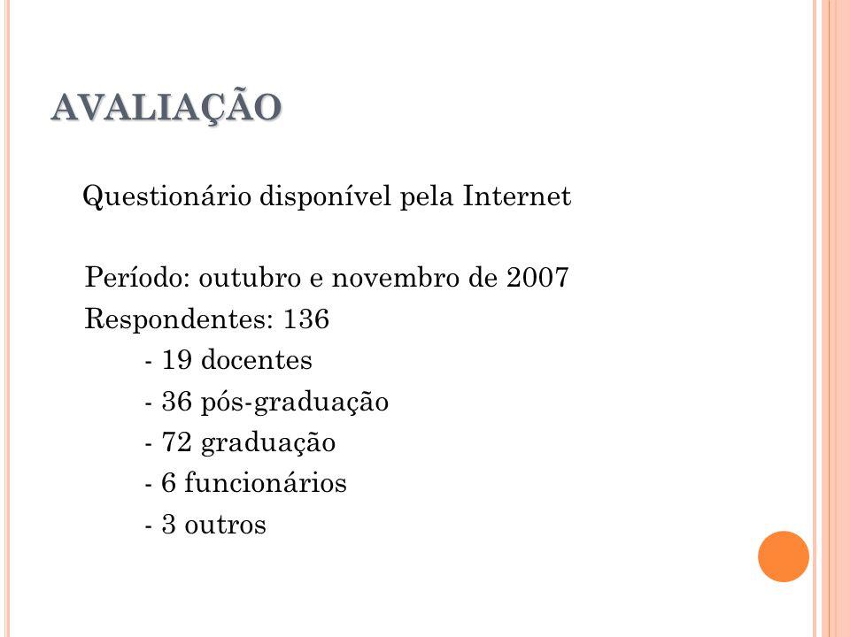 AVALIAÇÃO Questionário disponível pela Internet Período: outubro e novembro de 2007 Respondentes: 136 - 19 docentes - 36 pós-graduação - 72 graduação - 6 funcionários - 3 outros