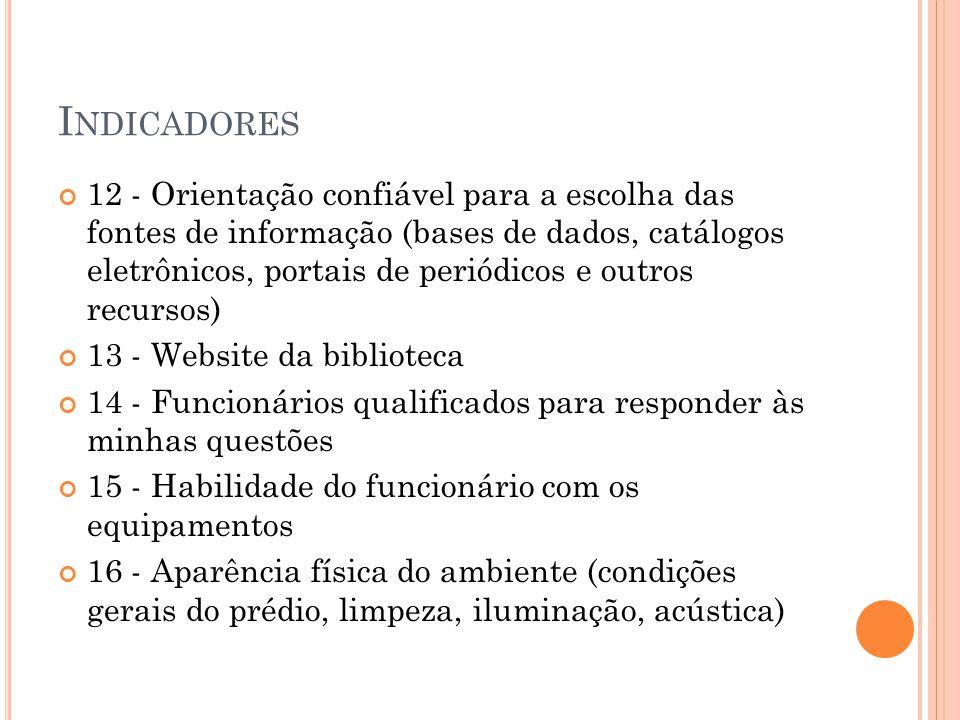 I NDICADORES 17 - Disponibilidade de equipamentos (equipamentos de informática, máquina xerox) 18 - Material de comunicação (cartazes, folhetos, murais, sinalização, avisos via e-mail)
